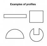 Exaples of profiles and bends