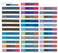 KW Colored Series Pigments