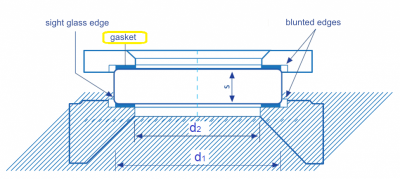 Dimensions of gaskets for circular sight glasses
