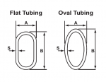 Dimensioning of flat and oval tubes